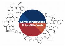Come Strutturare il tuo Sito Web
