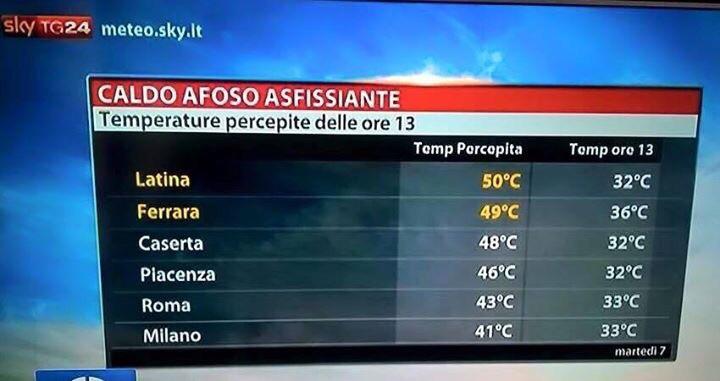temperature 50°