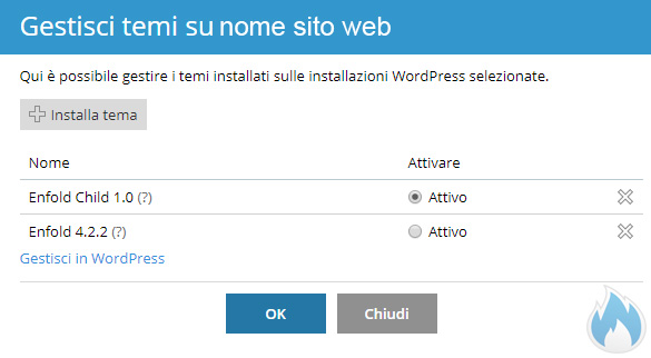 WordPress Toolkit Gestione Temi