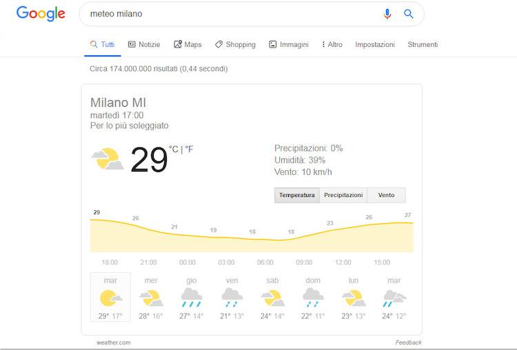 meteo google