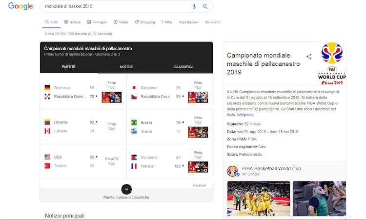 Mondiali di basket